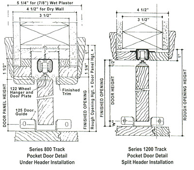 patio wiring diagrams with Pocket Door Diagram on Screen Window Hardware Replacement Parts together with Electrical Service Home besides House Foundation Types furthermore Sliding Window Parts Diagram likewise Standard Light Switch Wiring.